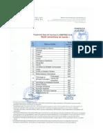 taxe-admitere-ub-2018..pdf