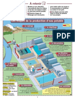 production_deau_potable.pdf