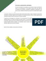 Mapa Tipo Sol Sobre Educación a Distancia PDF