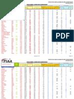 Tablas Americ - Diseño de Aire Acondicionado_PIAA (1).pdf