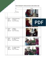 MENGUKUR TENSI DARAH TERHADAP 5 ORANG DENGAN CARA AUSKULTASI.doc