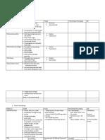 110791_Penyakit OSCE.docx