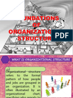 CHAPTER-10-Foundations-of-Organizational-Structure.pptx