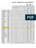 Kcse Results 2017 Kakamega Central Sub-county