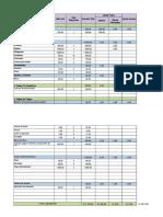 FORMATO PLAN DE INVERSION.xlsx