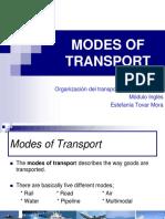 Casos Practicos de Transporte Internacional de Mercancias Respuestas