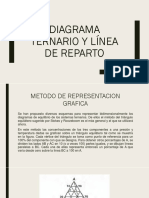 1.6 Diagrama Ternario y Líneas de Reparto.