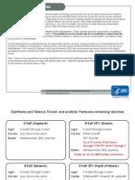 vaccine-storage-labels.pdf