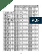 Mar 2013 Data