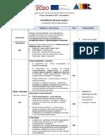 Criteriso Avaliação Cursos Profissionais