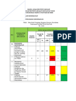 4.3.1.2 Hasil Analisis Pencapaian Indikator Pencapaian Kegiatan UKM...Baru.