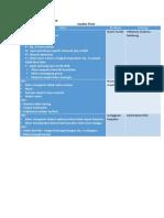 Analisa Data Gerontik Gastritis