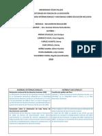 Cuadro Comparativo Normas Internacionales y Nacionales Sobre Educacion Inclusiva