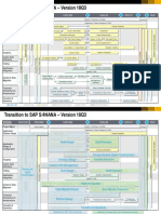Transition to S4HANA Roadmap Version 18Q3
