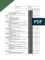 role assess rubric