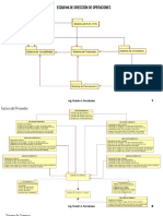 Dirección de Operaciones DER 1-9.pdf