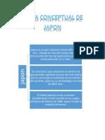 PDF Mapaconceptualdejaponjesuseduardomurillomuñozgrado10