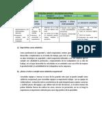 Bitácora Higiene y Seguridad Industrial