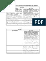 Cuál Es La Diferencia y Las Ventajas de Las Grúas Pórtico de DP WORLD Y APM TERMINALS