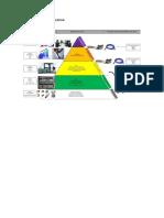 Pirâmide de Automação Indstrial