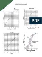 5.Grafico de Correlacion del RMR Continuo.pdf
