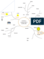 Map a Mental Ejemplo s Santiago Palacios 10