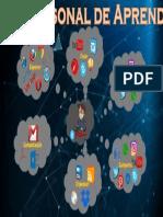 entorno personal de aprendizaje.pptx