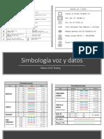 Simbología Voz y Datos