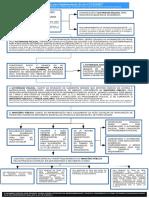 Fluxograma Implementacao Lei 13431 2017
