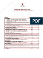 Modalidades-y-programas.pdf
