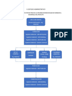 8 Punto Formulación de Proyectos