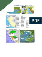 Imagenes de Caracteristicas de La Costa
