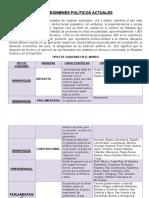 tipos-de-gobierno-en-el-mundo fany1.pdf