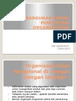 Bab 11 Pembangunan Cross-functional Organization