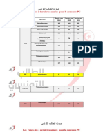 les rangs PC.pdf