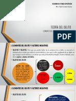 TEORIA_DEL_DELITO_Brevisimo_resumen.pdf