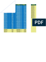 Comparar Tablas Por Dos o Más Campos y Extraer Los Registros Faltantes