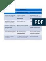 Diferencias Entre Educacion Formal Educa