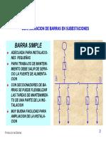 Curso - Proteccion Diferencial de Barras