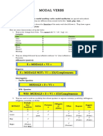 Modal Verbs - Functions.doc