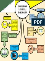 Derecho Laboral Salud Infografía Ider Fabián Palacios Banguera
