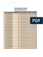peringkat-nilai-un-smp-dki-2012-2013-web.pdf