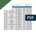 LISTA-DE-VEHICULOS-A-SUBASTAR-SUBASTA-PROS-INMO-VT-GYE-012.pdf