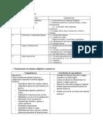 Electrónica Digital_PROGRAMA.pdf