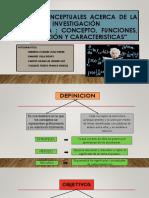 MAPAS CONCEPTUALES ACERCA DE LA INVESTIGACIÓN