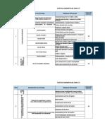 6. F Costos Ambientales ZONA VI 250317(1)
