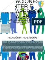 Relaciones Interpersonales e Intrapersonales