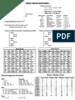 theory-cheet-sheet