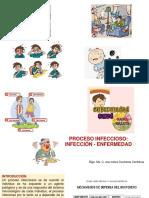 ENFER PROCESO INFECCIOSO.ppt