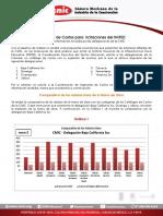 Análisis de la información enviada por las delegaciones de la CMIC V2.pdf